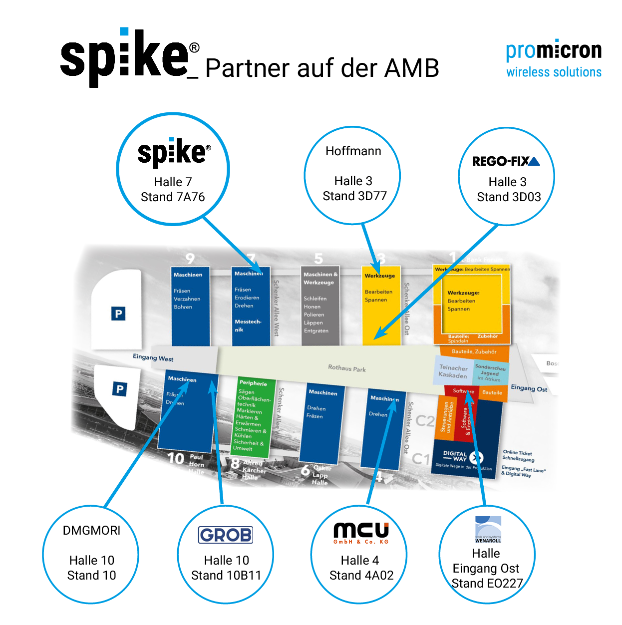 spike®_partner auf der AMB: Hoffmann Group, REGO-FIX, Wenaroll, DMGMORI, GROB, MCU