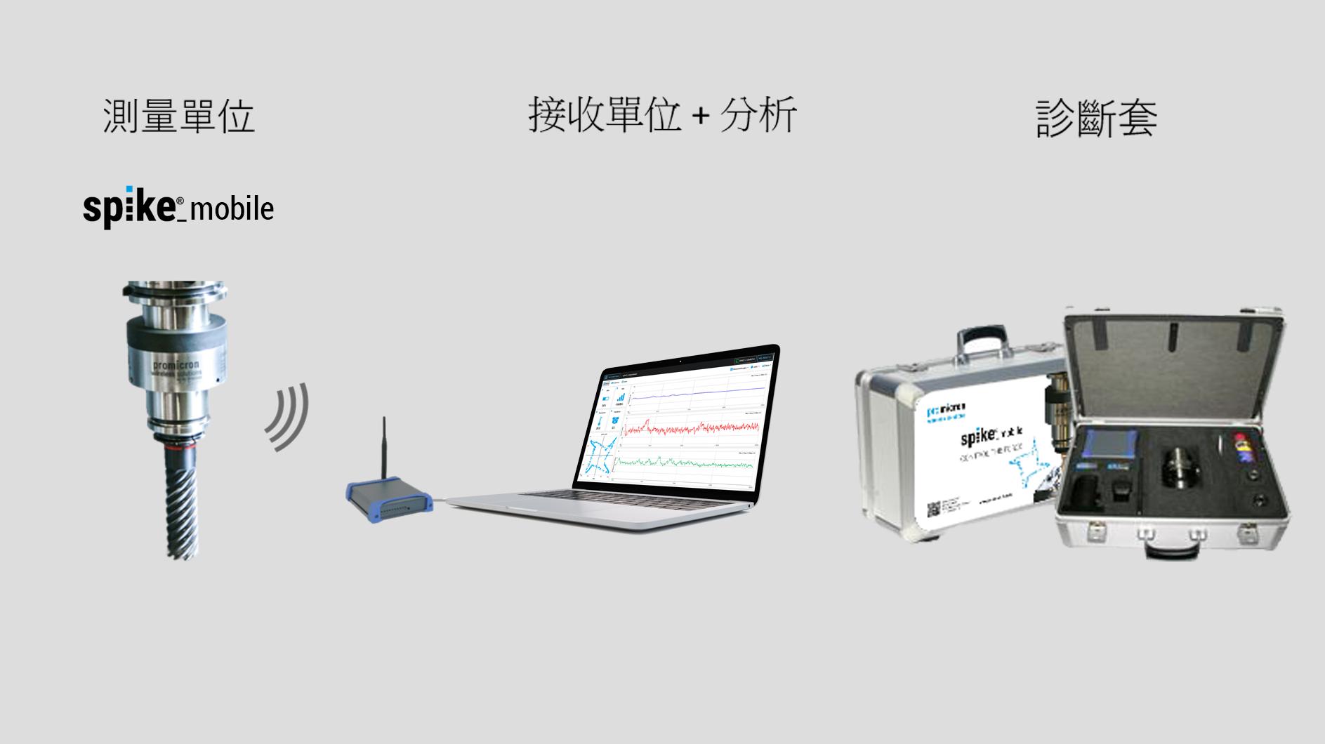 spikeexpert_trad_chinesisch